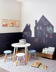 Resultado de imagem para lousa quarto infantil