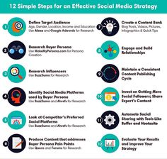 Building a social media strategy can help you move towards success on social media platforms. So, If you are looking for a perfect strategy here you can check 12 simple steps on effective social media strategy for your business. Marketing Tactics, Content Marketing Strategy, Social Media Marketing, Online Marketing, Marketing Process, Marketing Branding, Marketing Ideas, Internet Marketing, Blockchain