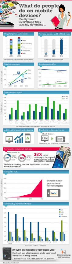 Smart Phones have become so ubiquitous they are changing the way We communicate personally and professionally. In this report we analyze The results of our survey of more than 100 professional level workers Regarding their utilization of smart phones in the workplace. Our findings Reveal the importance of mobile technology in communicating and engaging our employees.
