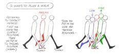 2 ways to plan a walk.