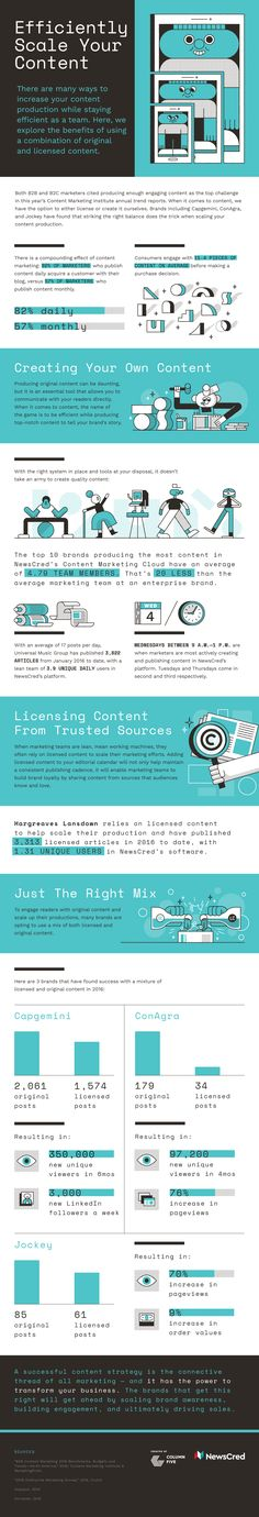 How to Efficiently Scale Your Content - #infographic