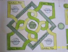 formal garden layout - Google Search