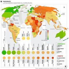 Corrupción en América Latina en crecimiento Map, Statistics, Dark Side, Latin America, Day Planners, Management, Location Map, Maps, Big Data