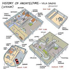 Concept Diagram, Monopoly, Map, Shape, Architecture, Blue Prints, Location Map, Maps