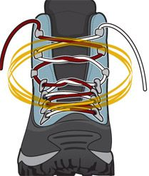 Never get a blister??? Well, how do YOU lace your boots? I guess it really does matter! Ways to lace your hiking boots.