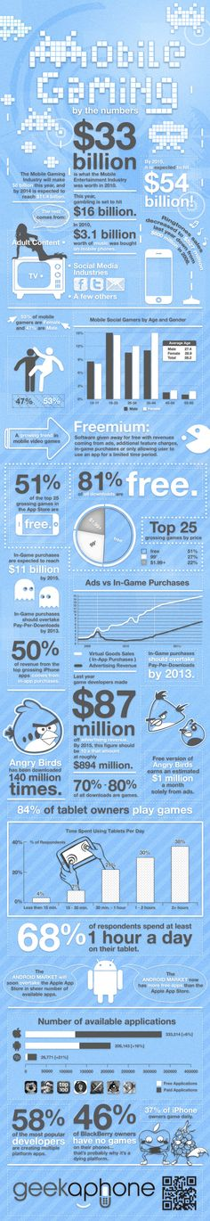 Mobile infographic shows smartphone gaming's ultra success levels