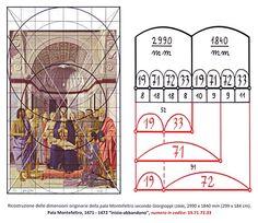 Pala Montefeltro, ricostruzione della misura originale secondo Giorgioppi. ….. Piero della Francesca, The Brera Madonna - the Pala di Brera - the Montefeltro Altarpiece - Brera Altarpiece, Pinacoteca di Brera, Milan. Brera National Gallery. Giorgioppi 2008.