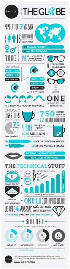 1000+ images about The best design infographics - ever! on ...
