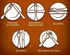 Do You Know The Secret Language Of Cutlery During A Meal – Kitchenware Comment Dresser Une Table, Grill Sandwich, Dining Etiquette, Etiquette And Manners, Table Manners, Personal Organizer, French Food, Learn French, French Language