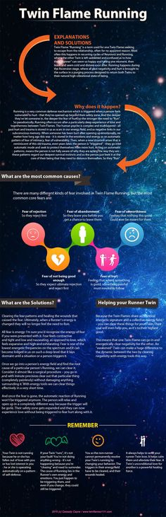 """Twin Flame Running - """"Explanations And Solutions. Why Does It Happen? What Are The Most Common Causes? What Are The Solutions? Helping Your Runner Twin. Remember."""""""