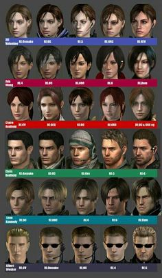 Resident Evil Characters.