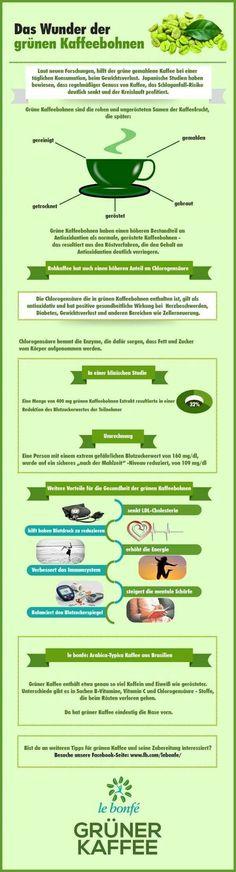 Das Wunder der grünen Bohne   #grünerkaffee #Kaffee #Bohne #abnehmen #gesund #superfood #grün