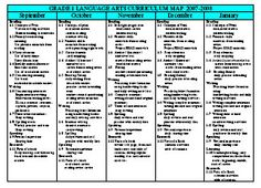 High School English Curriculum Maps | Unit outlines for courses from gr 9-12