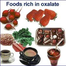 1000+ images about Kidney Stones/ oxalate-rich food on Pinterest ...