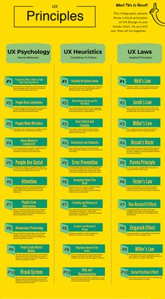 ux design UX design heuristics meets psychology – UX Collective Your Mattress – No Piece Of Furnitur Web Design Trends, Design Websites, Web Design Quotes, Web Design Inspiration, Web Design Tips, Graphic Design Tips, Web Design Tutorials, Design Products, Product Design