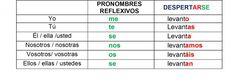 verbos-reflexivos-1024x357 - Vamos - Let`s Learn Spanish