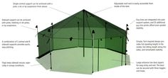 Ray mears shop large tent  Hilleberg Altai XP Complete Tent