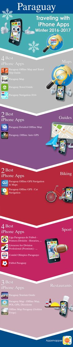 Paraguay iPhone apps: Travel Guides, Maps, Transportation, Biking, Museums, Parking, Sport and apps for Students.