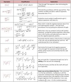 Solving Exponential Equations with Even Exponents | Mr. math ...