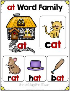 Word Family Posters: a cute way to display and learn word families!