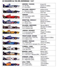 monoposto formula 1 1997 Formula 1 Car Racing, Damon Hill, Racing Events, F1 Season, F1 Racing, Indy Cars, Ford Gt, Formula One, Grand Prix