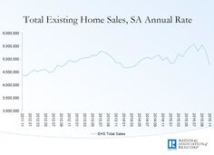 Inside the Release: November Existing-Home Sales in Charts