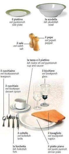 "Learning Italian - Piatti means ""dishes"""