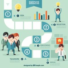successful-business-infographic_23-2147508556.jpg (338×338)