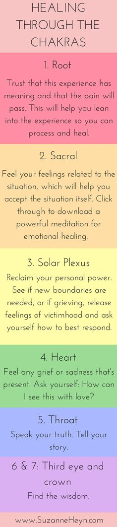 Click through for a powerful free meditation for emotional healing. Discover how to heal through the chakras. Spiritual seekers looking to heal depression, anxiety, grief and more will benefit from this inspirational healing tool for peace, happiness and joy.http://suzanneheyn.com/free-meditation