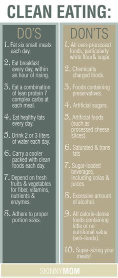 Repin and read chart with the dos and don'ts of clean eating.