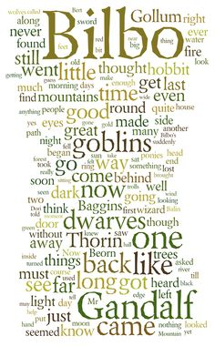 It is the entire text of The Hobbit, redacted to the 100 most used words, with their size being indicative of their frequency with in it.