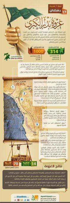 إنفو جرافيك غزوة بدر موقع قصة الإسلام -