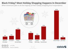 Expert Tips to Help Small Businesses Maximize Holiday Retail Sales