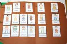 Cute family tree of Abraham's family. We're using it to help Eli with his Sunday School lessons.