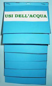 Studiamando liberamente: Lapbook: L'acqua Camilla, Homeschool, Coding, Teacher, Science, Pop Up, 3, Socialism, Geography