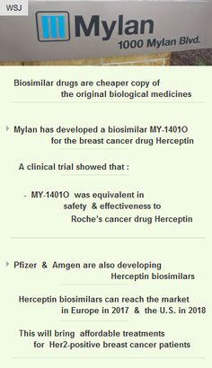 Biosimilar #drugs bring affordable treatments for #cancer patients  #healthcare #vc #startup http://arzillion.com/S/byxlgF