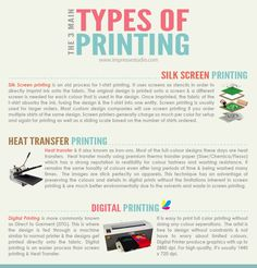 c42f71ce There are three main types of t-shirt printing - Silk Screen Printing, Heat  Transfer Printing & Digital Printing. Most of the t-shirt designers using  these ...