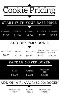 How to charge for sugar cookies. Fancy Cookies, Cut Out Cookies, Iced Cookies, Royal Icing Cookies, Cookies Et Biscuits, Cupcake Cookies, Royal Icing Decorated Cookies, Sugar Cookie Icing, Summer Cookies