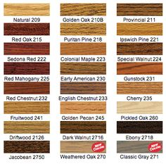 Provincial, Walnut, Early American, or Chestnut Minwax Hardwood Floor Stain Colors