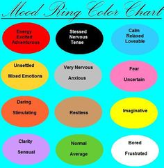 pics photos mood ring colors meanings index youhue the latest sharing app makes communication more colorful Mood Ring Color Chart, Mood Ring Color Meanings, Moon Ring Colors, Rings With Meaning, Ring Meaning, Paint Color Chart, Mood Colors, Charts For Kids, Mixed Emotions