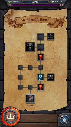 An early dungeon layout for Game Dev, Photo Wall, Layout, Games, Rpg, Photograph, Page Layout, Gaming, Plays