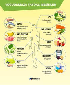#weider #weider #nutrition #body #bodybuilding #fitness #heart #sağlık #beslenme #sağlıklı