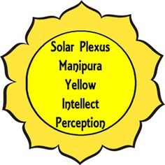 ~ManipuRa ChaKra ~*    ... the Solar plexus, symbolized by a downward pointing triangle with 10 yellow lotus petals. It is located in the stomach and represents personal power, fear, anxiety, opinion-formation, introversion, and transition from simple or base emotions to complex and all matters of growth.