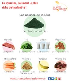 """For starters, the E Factor Diet is an online weight-loss program. The ingredients include """"simple real foods"""" found at local grocery stores. Spirulina, Healthy Nutrition, Healthy Tips, Healthy Eating, Healthy Recipes, Vitamine B12, Diet Plan Menu, Diet Plans, Fat Loss Diet"""