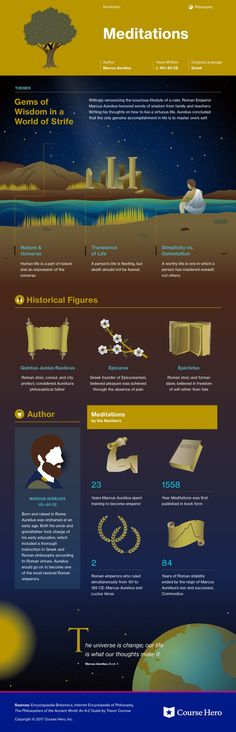 This @CourseHero infographic on Marcus Aurelius's Meditations is both visually stunning and informative!