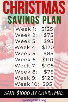 Learn how to save for Christmas, find 25 ways to save more money at Christmas, use a Christmas savings account, and start a Christmas saving plan. Saving Money For Christmas, Christmas Savings Plan, Christmas On A Budget, Christmas Gifts, Xmas, Christmas Challenge, Christmas Holidays, Money Saving Challenge, Money Saving Tips