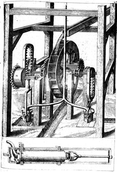 Medieval Technology and American History - In-Depth Articles - Mills and Machinery from Medieval to Colonial Times Informations About Medieval Technology and American History - In-Depth Articles - Mil Antique Woodworking Tools, Antique Tools, Old Tools, Medieval, Wooden Gears, History Projects, School Themes, Tecno, Technical Drawing