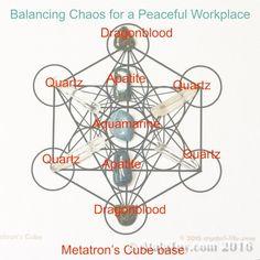 Crystal Grid | Balancing Chaos