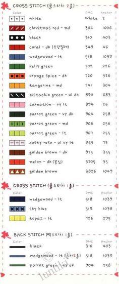 Схема вышивки крестиком - цветы