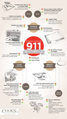 Baked Goods 911 how to fix baking mistakes. By America's Test Kitchen Info Board, Cooking 101, Cooking Recipes, Cooking Pasta, Easy Recipes, Vegan Recipes, Cooking Photos, Cooking Cake, Cooking Videos